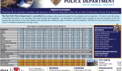 PFPD 2018 Annual Report