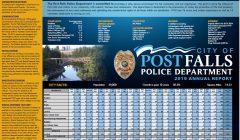 PFPD 2019 Annual Report